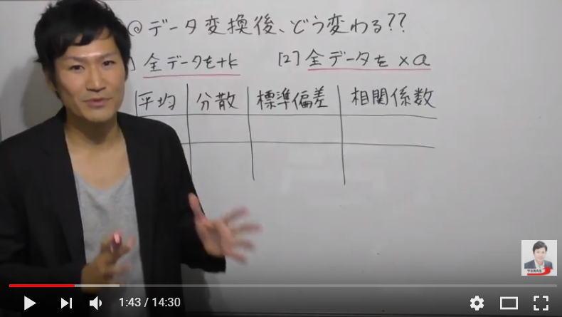 wagaco講師の映像授業